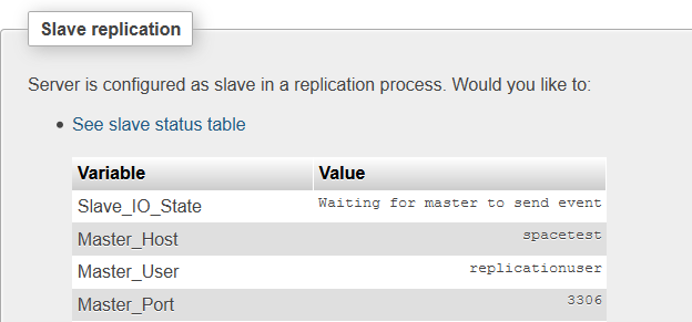 Replication Step 7