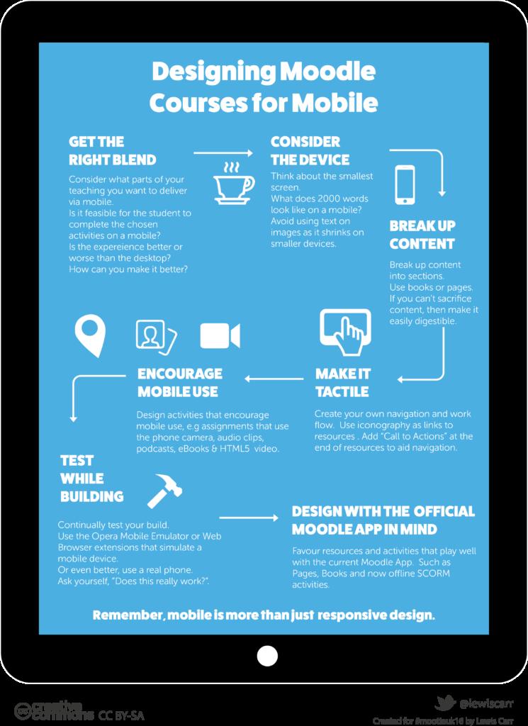 designing_for_mobile