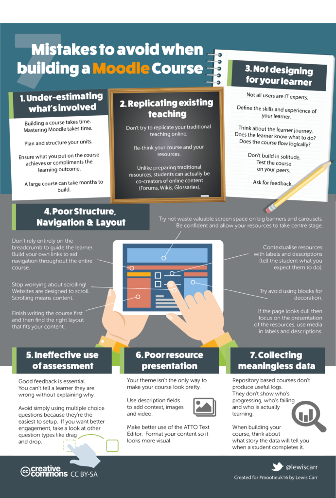 7 mistakes to avoid when building Moodle courses